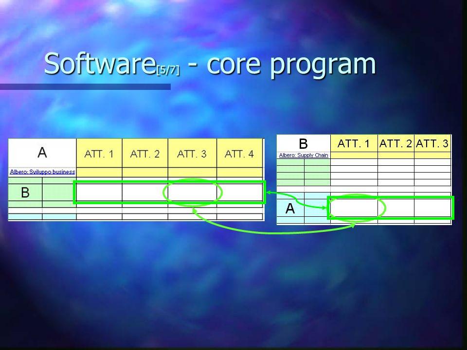 Software[5/7] - core program